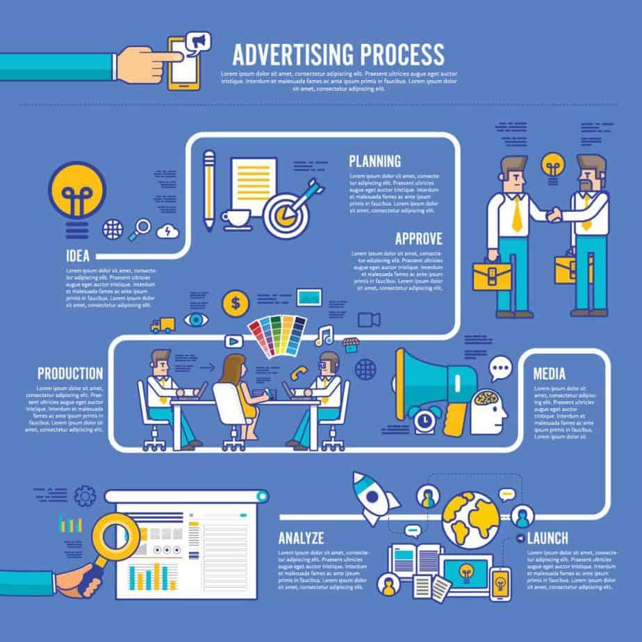 Làm gì để tối ưu chi phí ads Facebook? 8