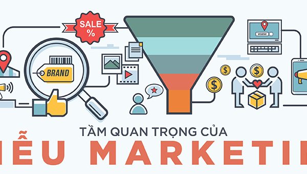 5 GIAI ĐOẠN PHỄU MARKETING 8